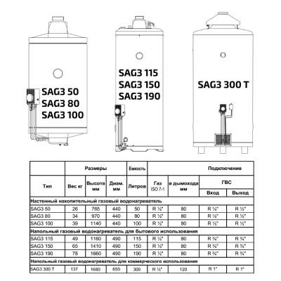Водонагреватель Baxi SAG3 190 T
